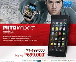 Mito Impact