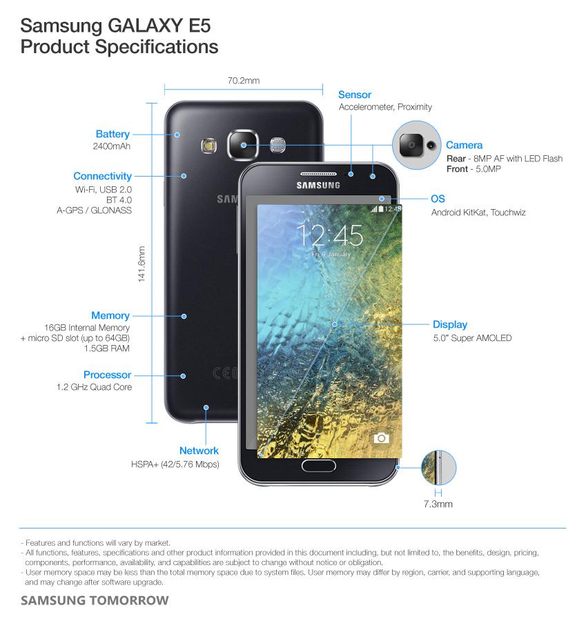 tercanggih.info-Harga Samsung Galaxy E5, Phablet Spesifikasi Canggih